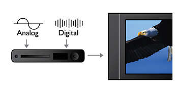 Hybrid TV tuner for analog and digital TV reception