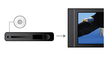 Prehráva CD, (S)VCD, DVD, DVD+R/RW, DVD-R/RW