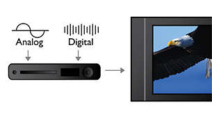 Integrated Freeview tuner and analogue TV reception