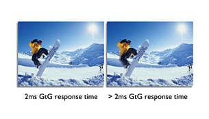 Tiempo de respuesta rápido de hasta 2ms