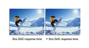 Fast response time up to 2ms
