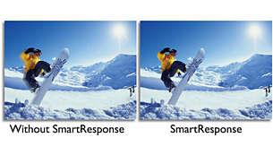 Optimiza el tiempo de respuesta para requisitos de visualización diferentes