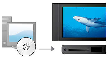 DivX Certified for standard playback of DivX videos