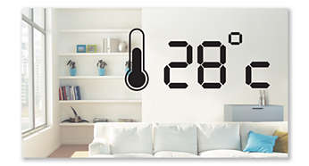 Temperature display for the indoor temperature