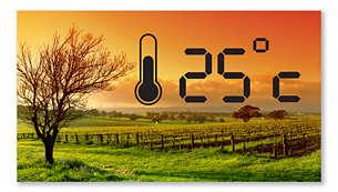 Apresentação da temperatura interior e exterior