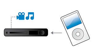 Conecta tu iPod para reproducir audio y video