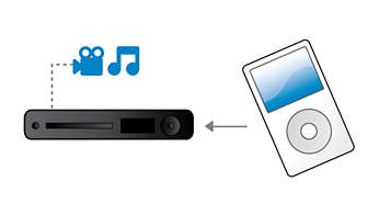 Connect your iPod for audio and video playback