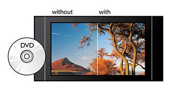DVD video upscaling to 1080p via HDMI for near-HD images