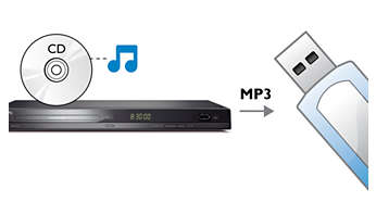 One-touch MP3 creation directly from CDs onto USB sticks