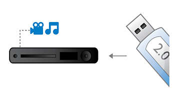 USB 2.0 Link de alta velocidad reproduce videos y música desde dispositivos USB Flash