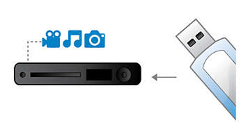 USB Media Link for media playback from USB flash drives