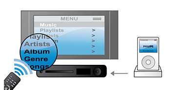 Dock your iPod for media playback with on-screen control