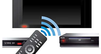 EasyLink controls all EasyLink products with a single remote