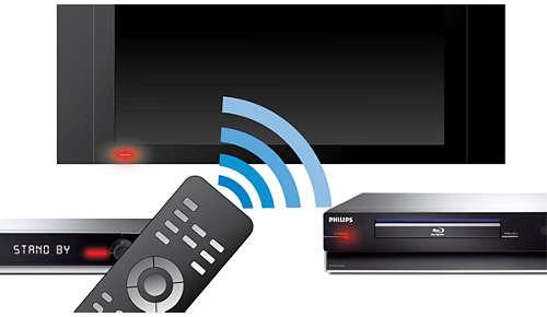 Met EasyLink bedient u alle HDMI CEC-apparaten met één afstandsbediening