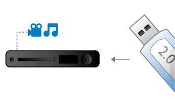 Il collegamento Hi-Speed USB 2.0 consente di riprodurre video/musica da unità flash USB