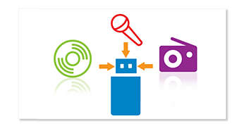 Enregistrez sur un périphérique USB de la musique provenant de CD, de la radio ou d'un karaoké.