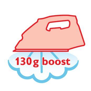 تعزيز بخار يصل إلى 180 غرام لإزالة التجاعيد الصعبة بسهولة
