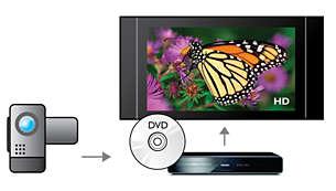 Met AVCHD kunt u HD-camcordervideo's op uw TV bekijken