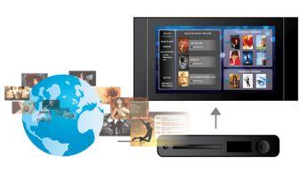 BD-Live (Profile 2.0) to enjoy online Blu-ray bonus content