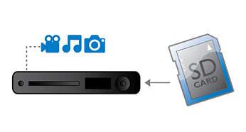 La fonction SD Card Link permet de lire de la musique et des photos depuis des cartes SD