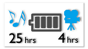 Up to 25-hour music or 4-hour video playback