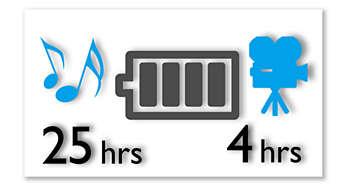 Maximaal 25 uur muziek- en 4 uur videoweergave