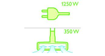 El nuevo motor HD de 1250W genera una potencia máxima de succión de 350W