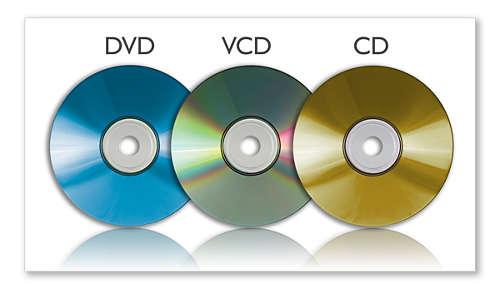 Compatibel met DVD, DVD+/-R, DVD+/-RW, (S)VCD en CD