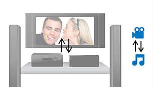 Lipsynchrone vertraging van 200 ms met aparte TV-invoer zonder vertraging