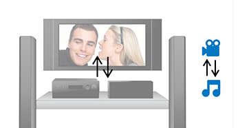 Ritardo sincronizzazione audio di 200 ms con ingresso TV senza ritardo