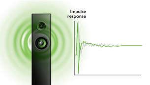 Głośniki niskotonowe Premium zapewniają czysty dźwięk HD przy każdym rodzaju muzyki
