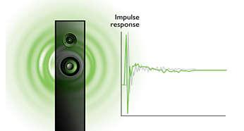 Woofer di alta qualità per un audio HD puro ad ogni suono