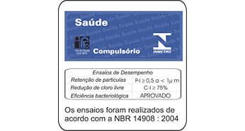 รับรองประสิทธิภาพสูงสุดโดย InMetro ในประเทศบราซิล