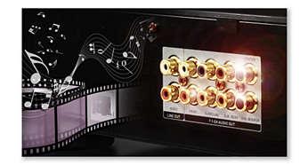 Gold-plated AV connectors for best visuals and sound