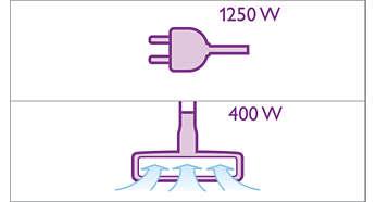 1.250Watt HD-Motor mit einer Leistung von 2.000Watt*