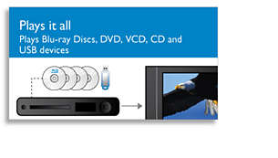 Plays Blu-ray Discs, DVD, VCD, CD and USB devices