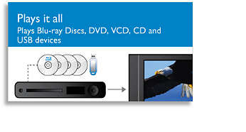Reproduz discos Blu-ray, DVD, VCD, CD e dispositivos USB