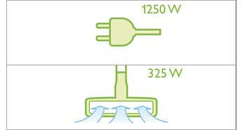 1250 watin HD-moottorin teho vastaa 1800 watin moottoria