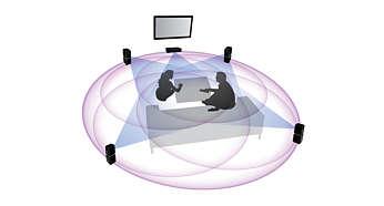La tecnologia 360Sound diffonde l'audio nella stanza da tutti gli angoli
