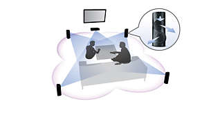 3D-Lautsprecher sorgen für gleichmäßig verteilten Sound im ganzen Raum