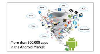 Dostęp do tysięcy aplikacji i gier za pośrednictwem sklepu Android Market.