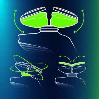 GyroFlex 3D 迴旋浮動系統能無縫緊貼您的面部輪廓