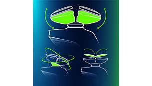Systém Philips GyroFlex 3D se hladce přizpůsobuje každému zakřivení