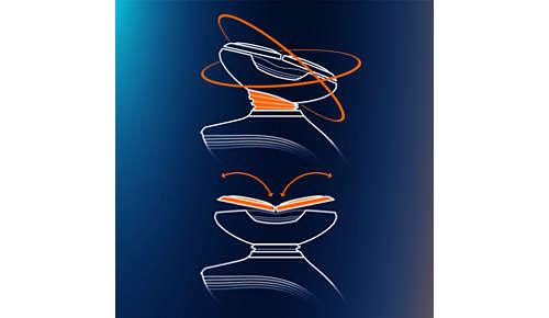 GyroFlex 2D -järjestelmä myötäilee kasvojen muotoja