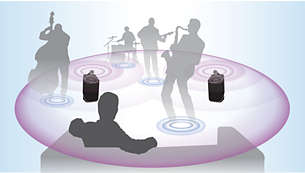 SoundSphere voor natuurlijk, dieper geluid en een breder klankbereik