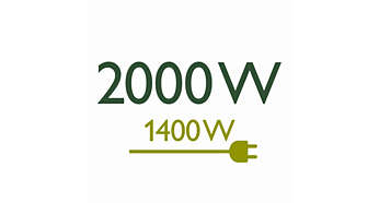 Sama suorituskyky kuin 2000 watilla, 20 % pienempi energiankulutus