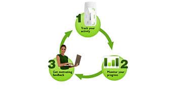 Het DirectLife-activiteitenprogramma is gebaseerd op drie aspecten: