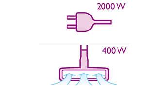 2000 watt motor genereert max. 400 watt zuigkracht.