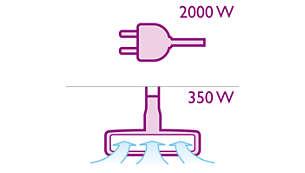 2000 Watt motor generating max. 350 Watt suction power