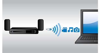 Built-in Wi-Fi with Net TV to enjoy media and Video on Demand